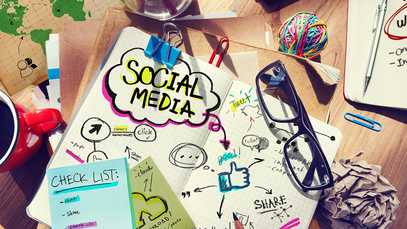 stop-wasting-time-on-social-media-marketing-19-steps-to-social-roi